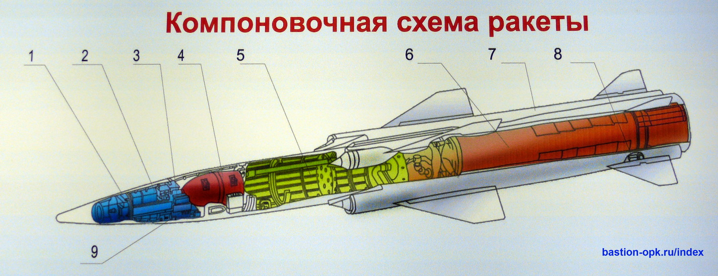 Компоновочная схема ПКР 3М-